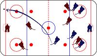 Puck Line Hockey Strategy